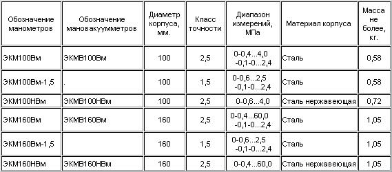 схем (по ГОСТ 2405-88)